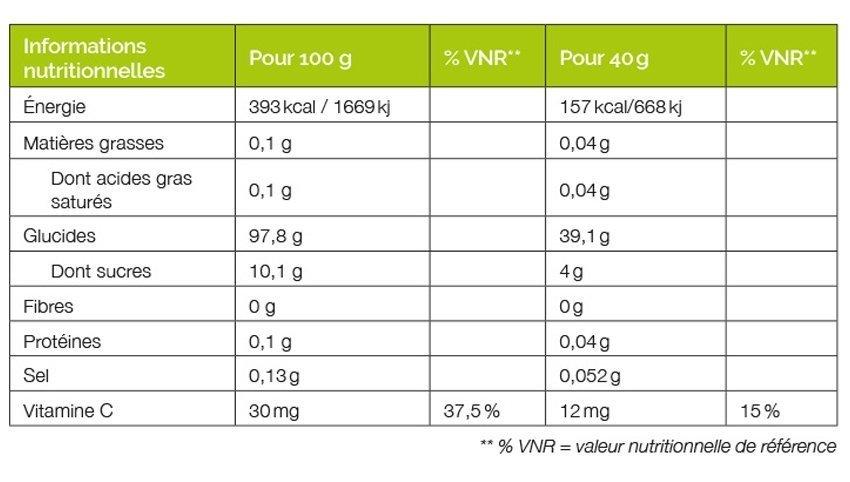 Valeurs nutritionnelles Maltodextrine Manioc